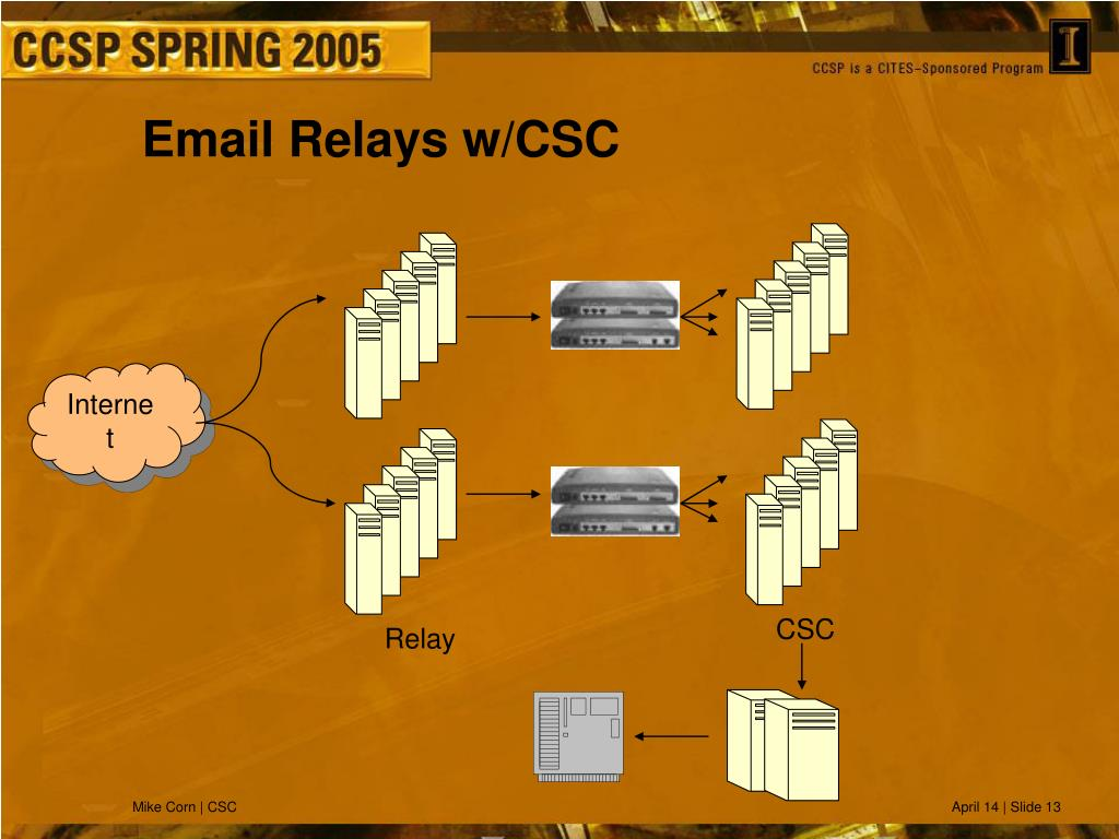 Email Relays w/CSC