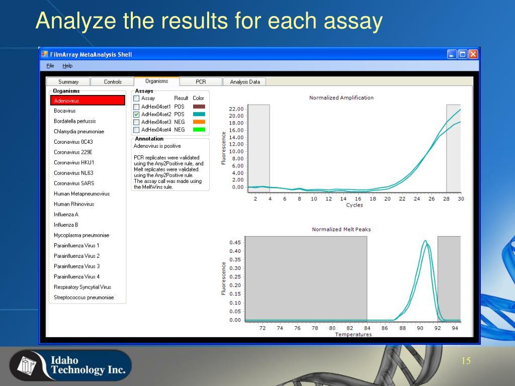 PPT - FilmArray™ - Nested Multiplex PCR for Multi-pathogen ...