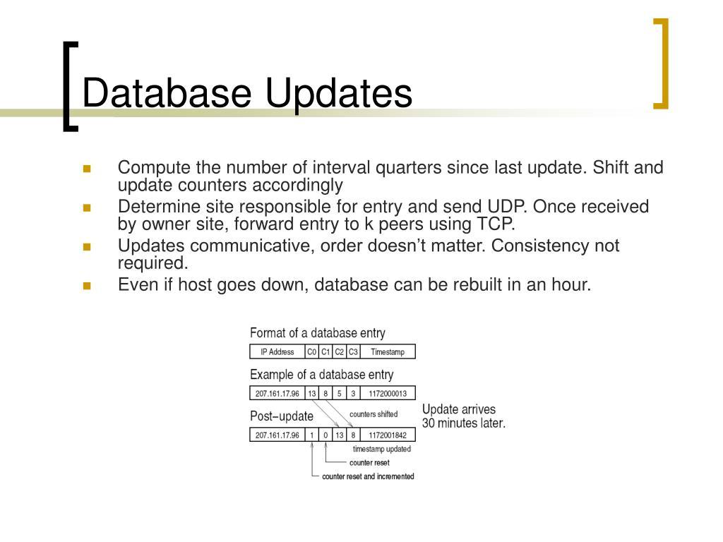 Database Updates