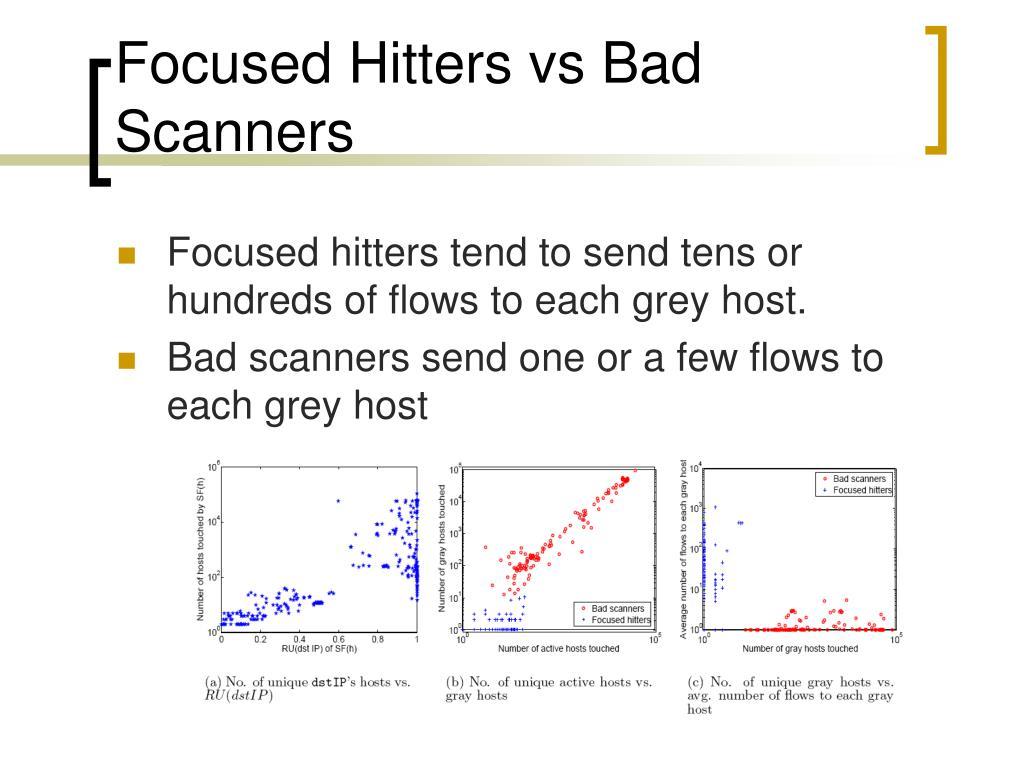 Focused Hitters vs Bad Scanners