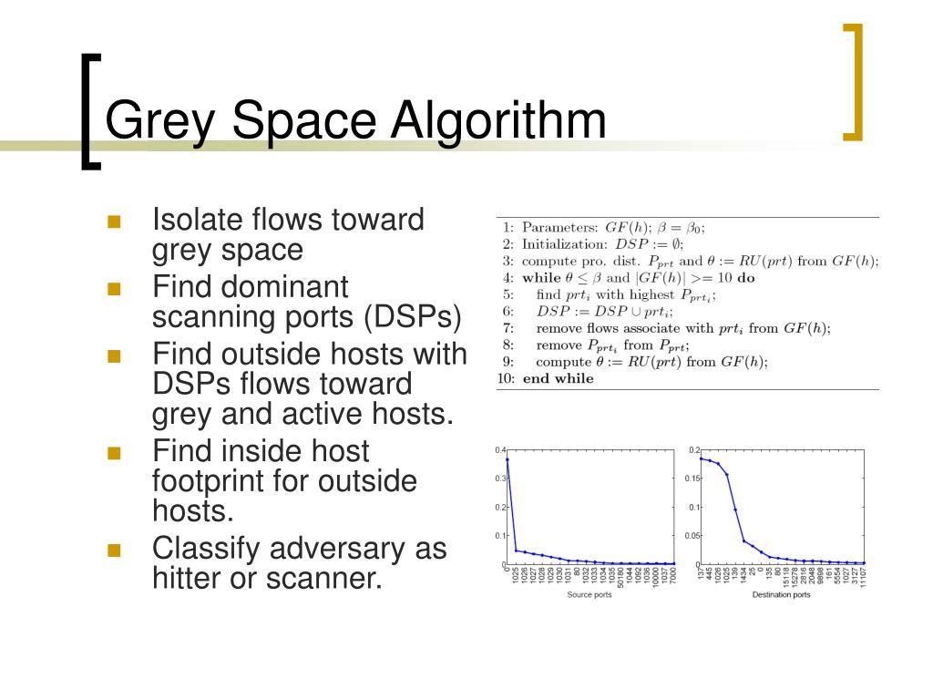 Grey Space Algorithm