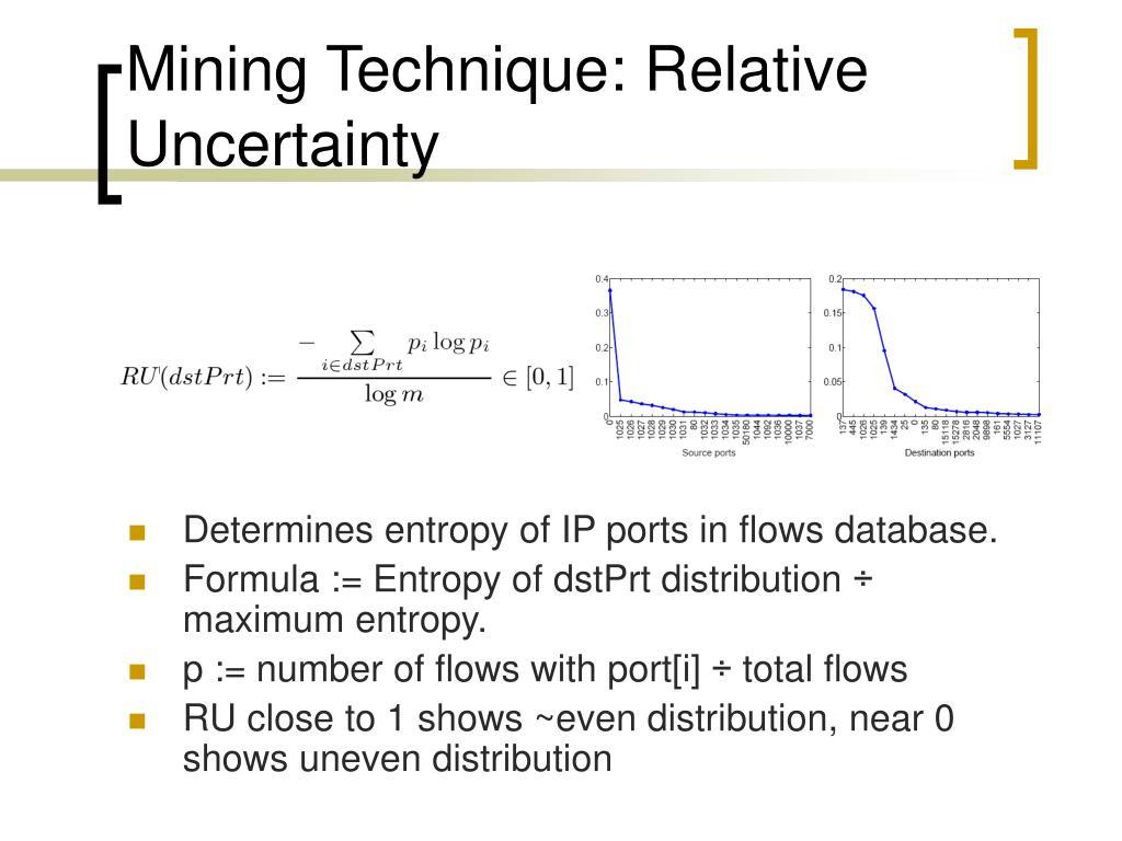Mining Technique: Relative Uncertainty