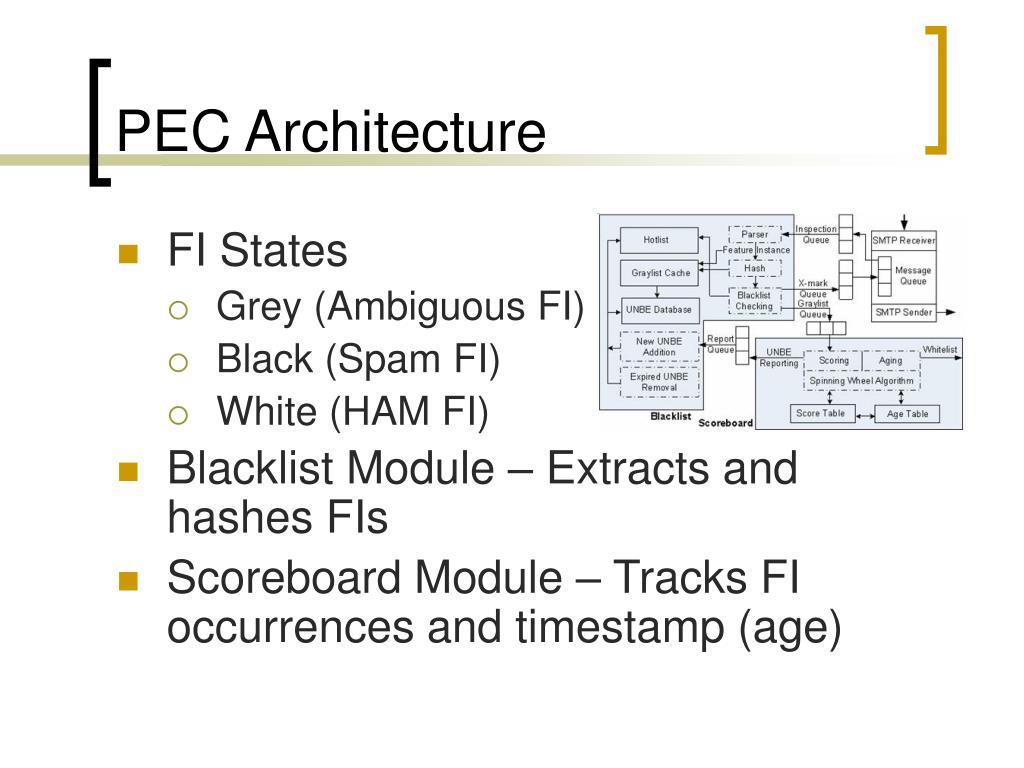 PEC Architecture