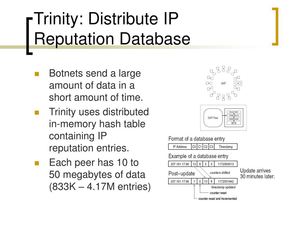 Trinity: Distribute IP Reputation Database