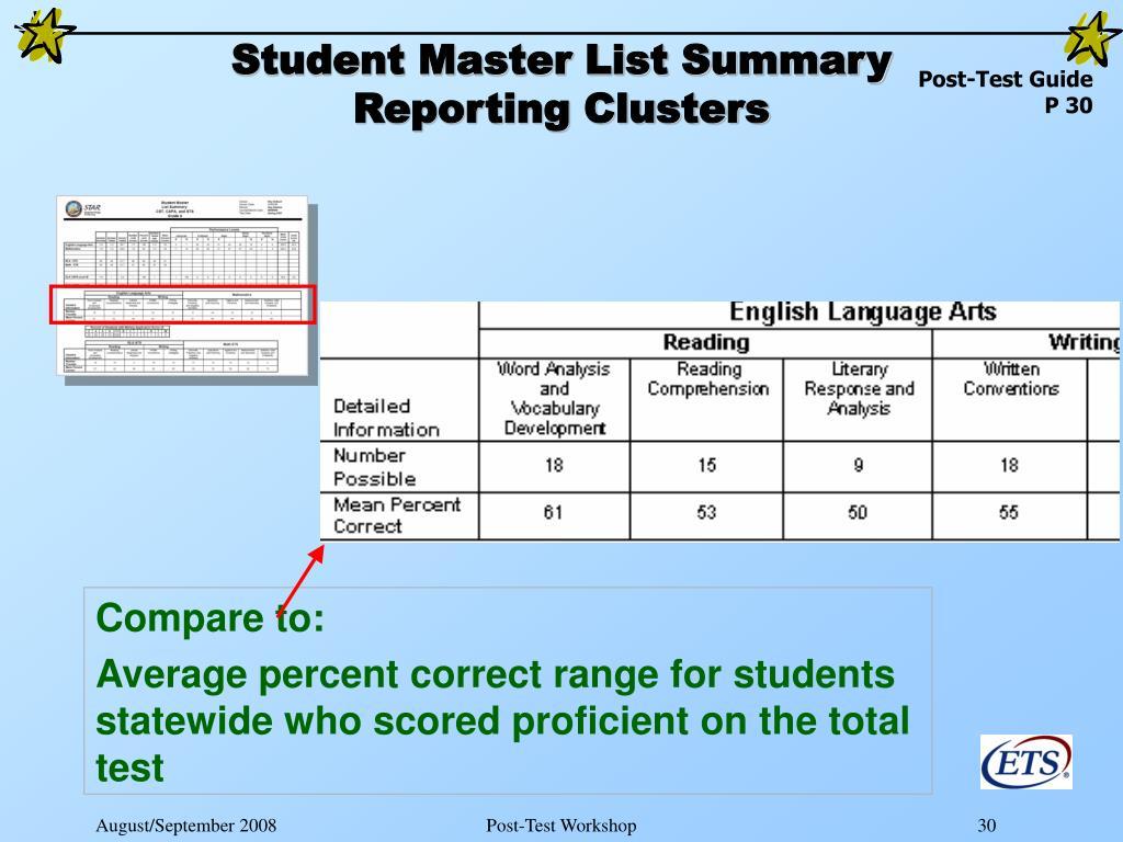 Student Master List Summary