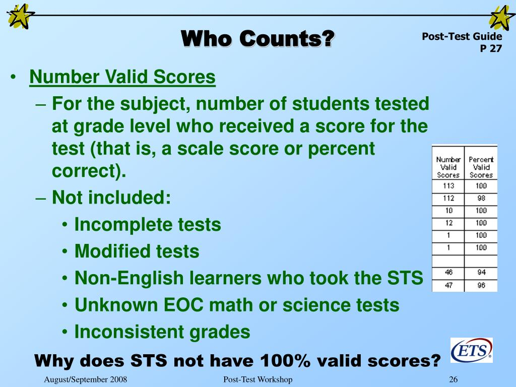 Who Counts?