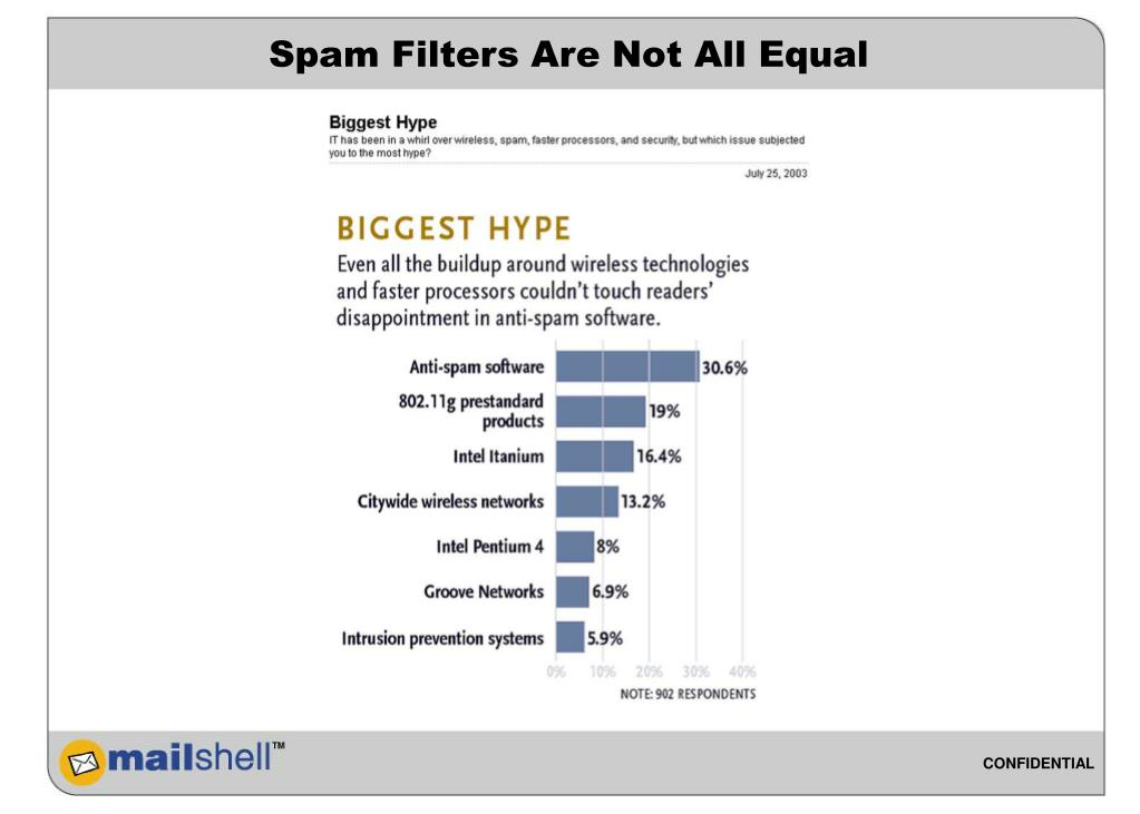 Spam Filters Are Not All Equal
