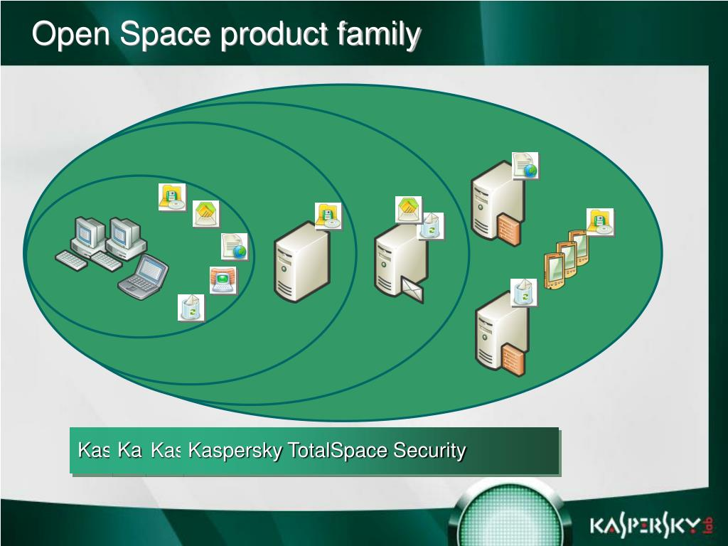 Open Space product family