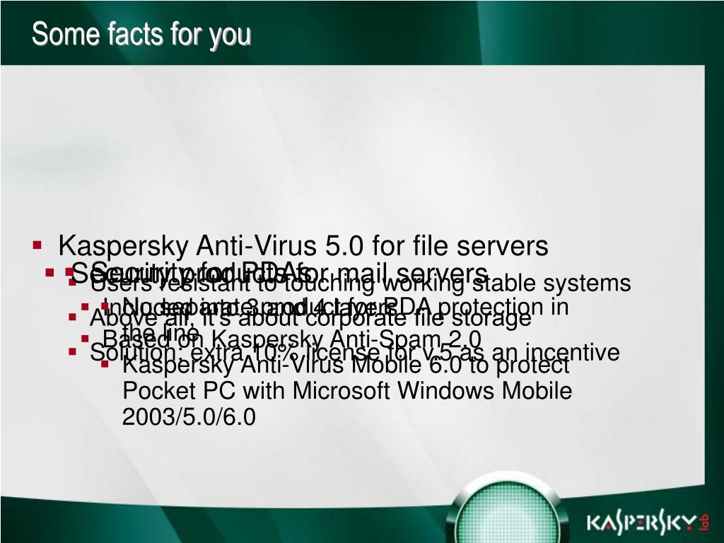 Kaspersky Anti-Virus 5.0 for file servers