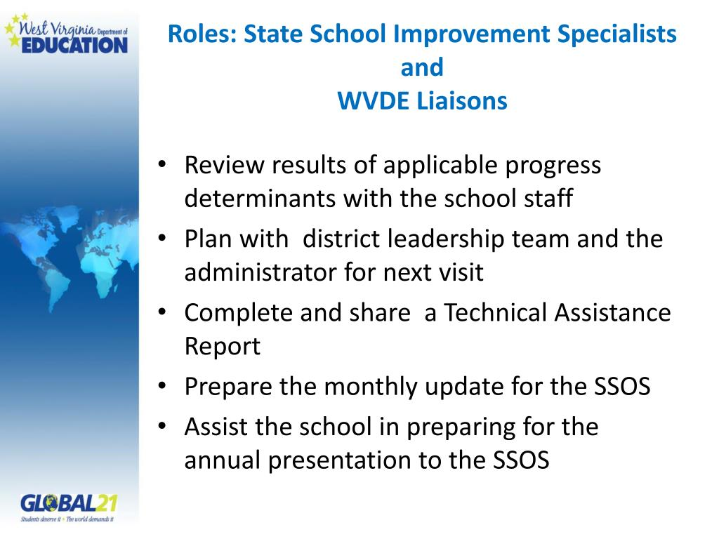 Roles: State School Improvement Specialists and