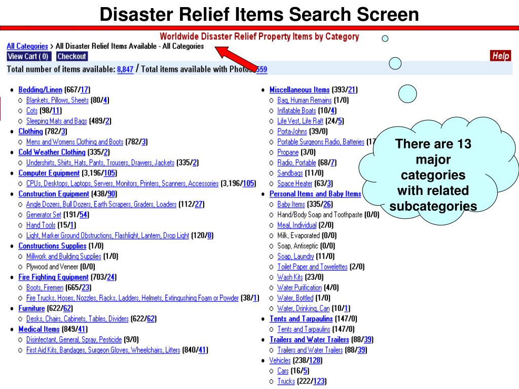 Disaster Relief Items Search Screen