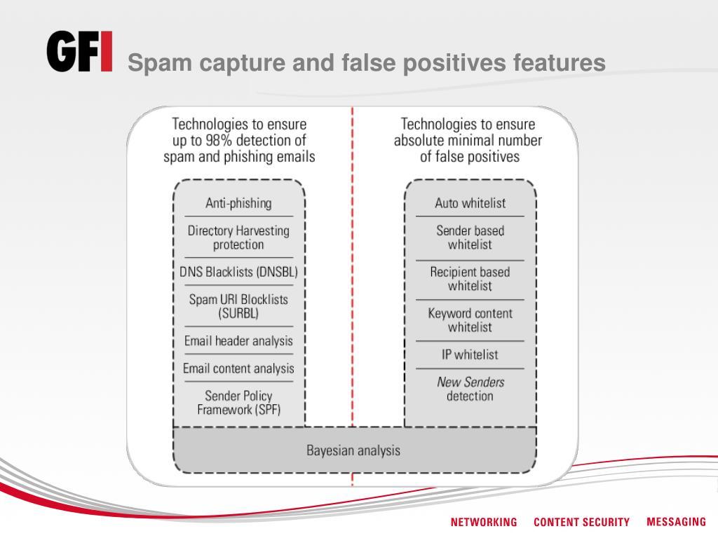 Spam capture and false positives features