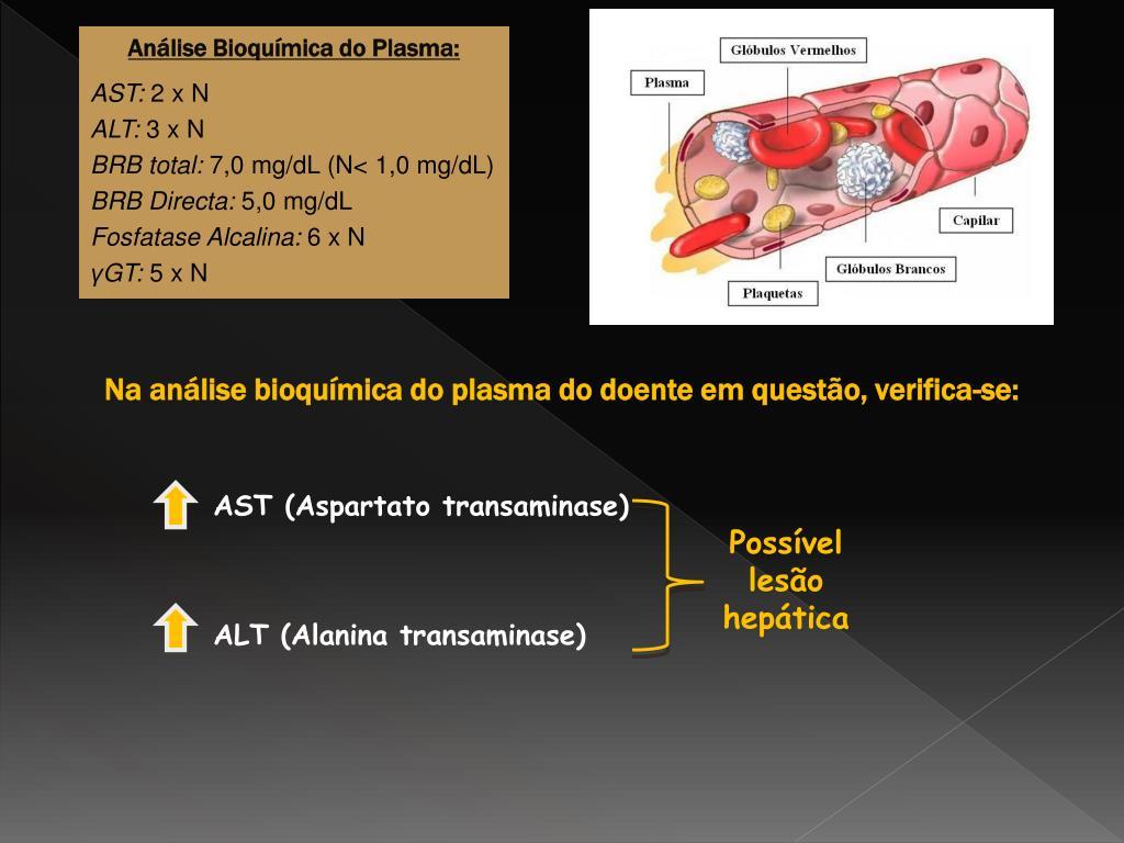 Análise Bioquímica do Plasma: