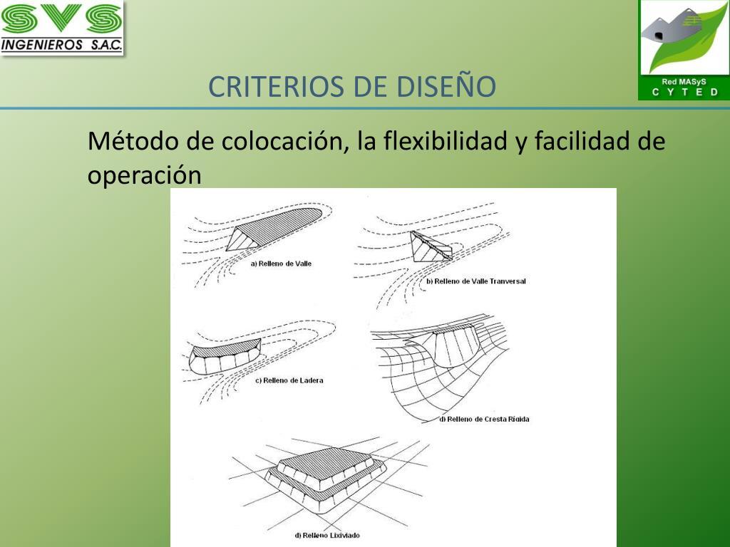Método de colocación, la flexibilidad y facilidad de operación