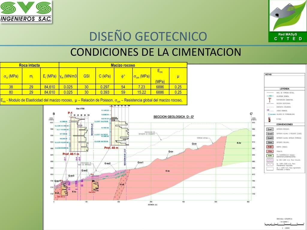 CONDICIONES DE LA CIMENTACION