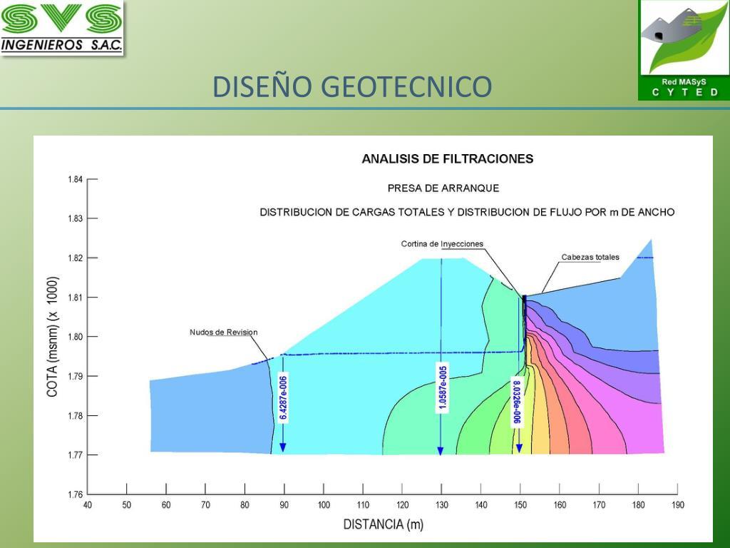DISEÑO GEOTECNICO