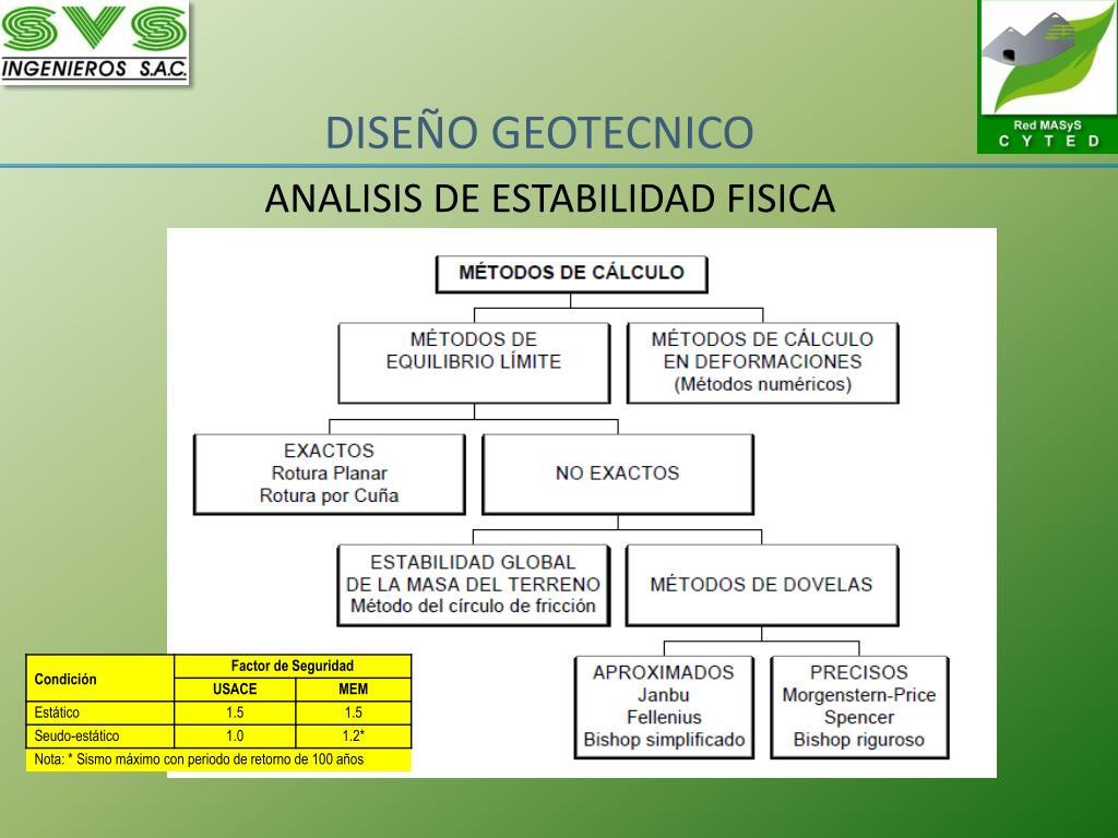 ANALISIS DE ESTABILIDAD FISICA