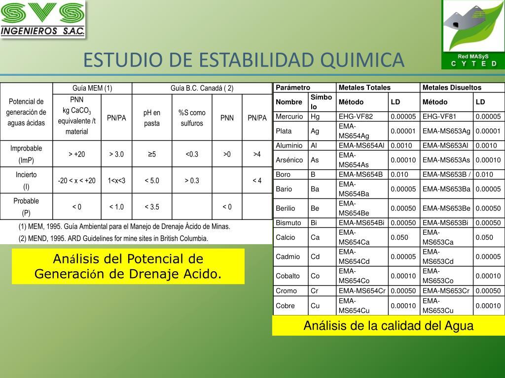 ESTUDIO DE ESTABILIDAD QUIMICA