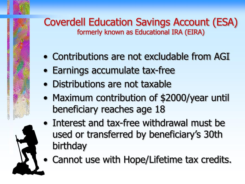 Coverdell Education Savings Account (ESA)