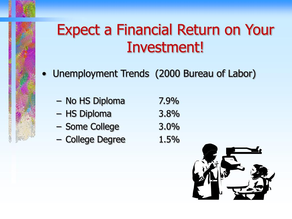 Expect a Financial Return on Your Investment!
