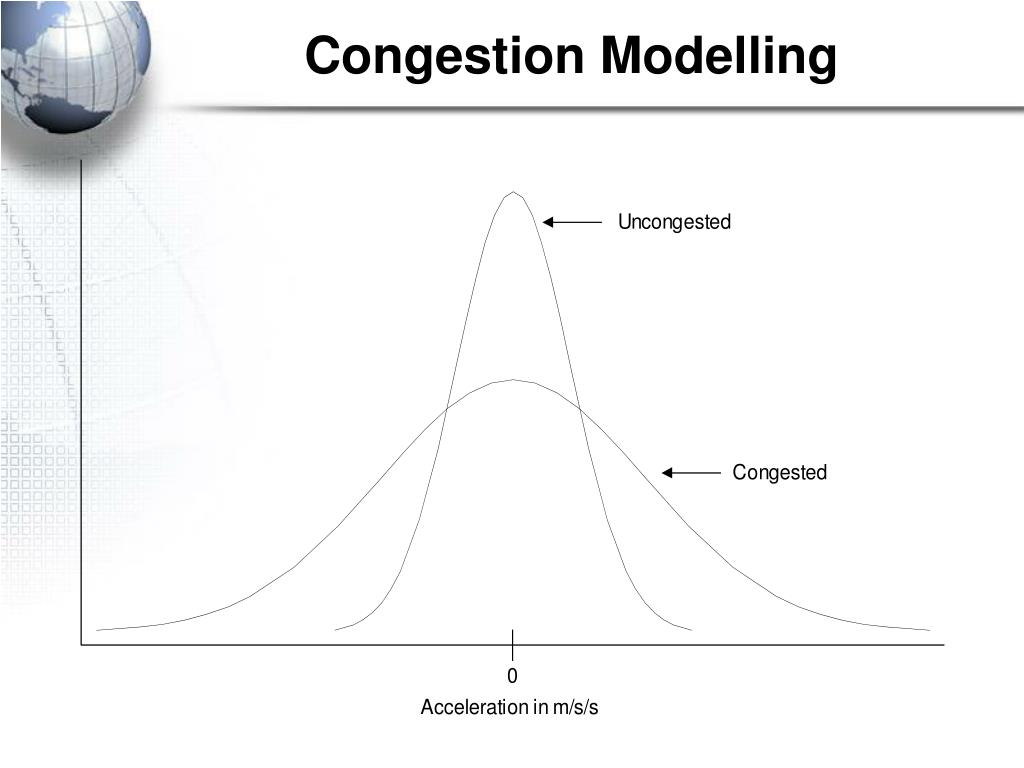 Congestion Modelling