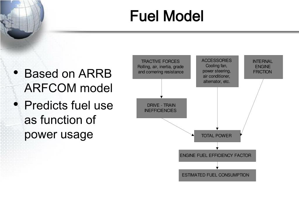 Fuel Model