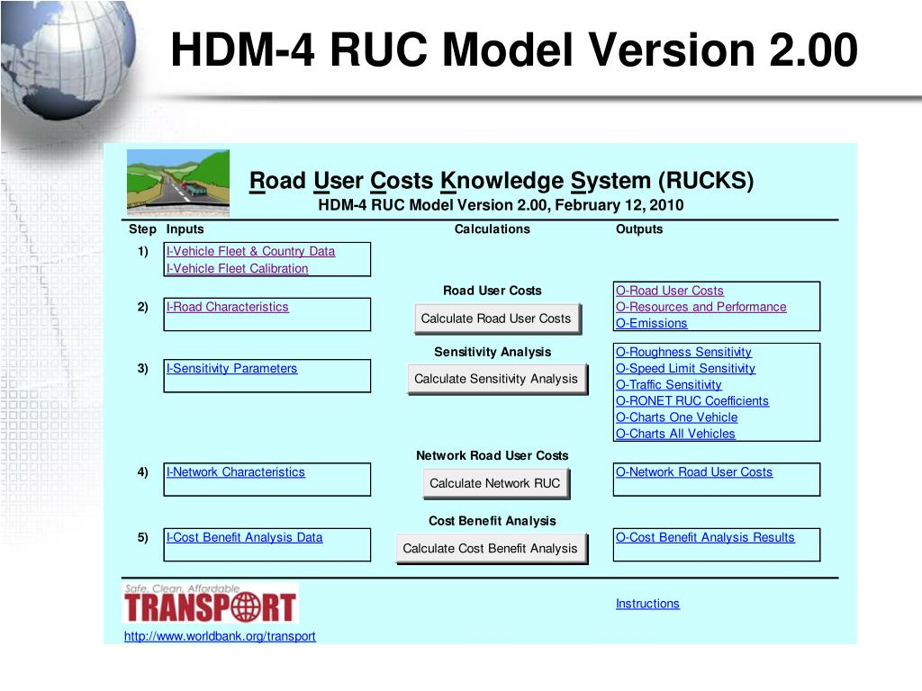 HDM-4 RUC Model Version 2.00
