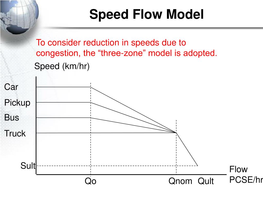 Speed Flow Model