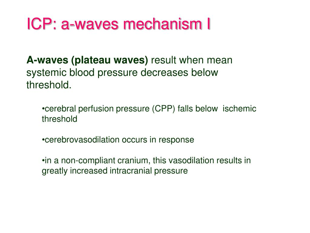 ICP: a-waves mechanism I