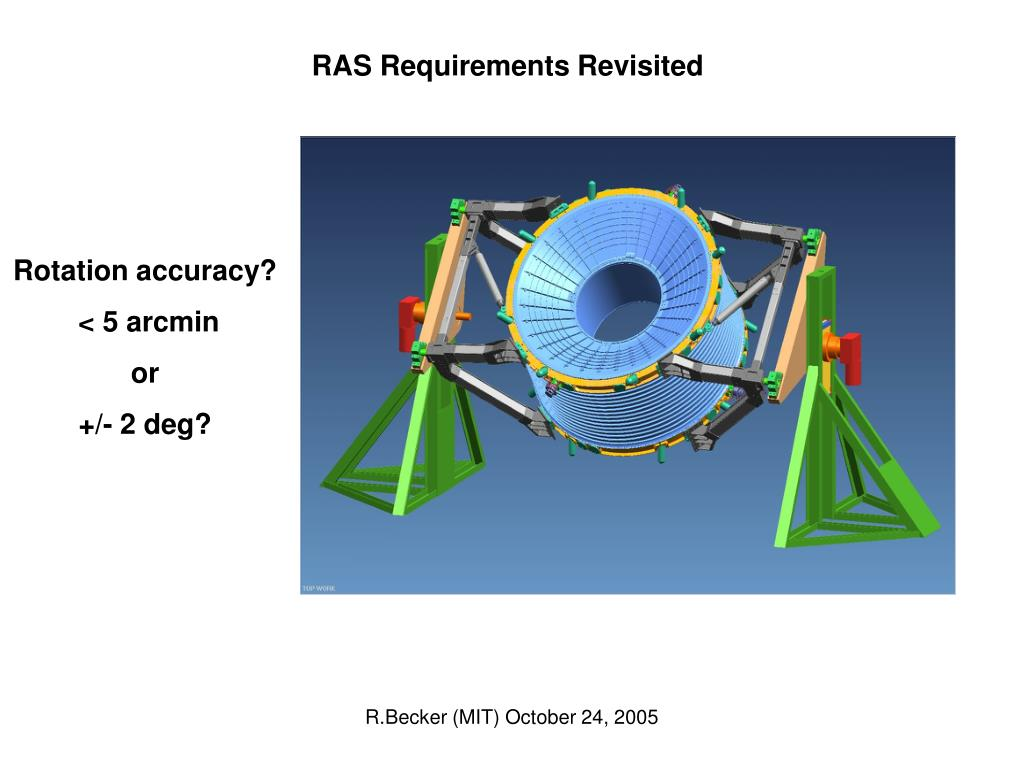 RAS Requirements Revisited