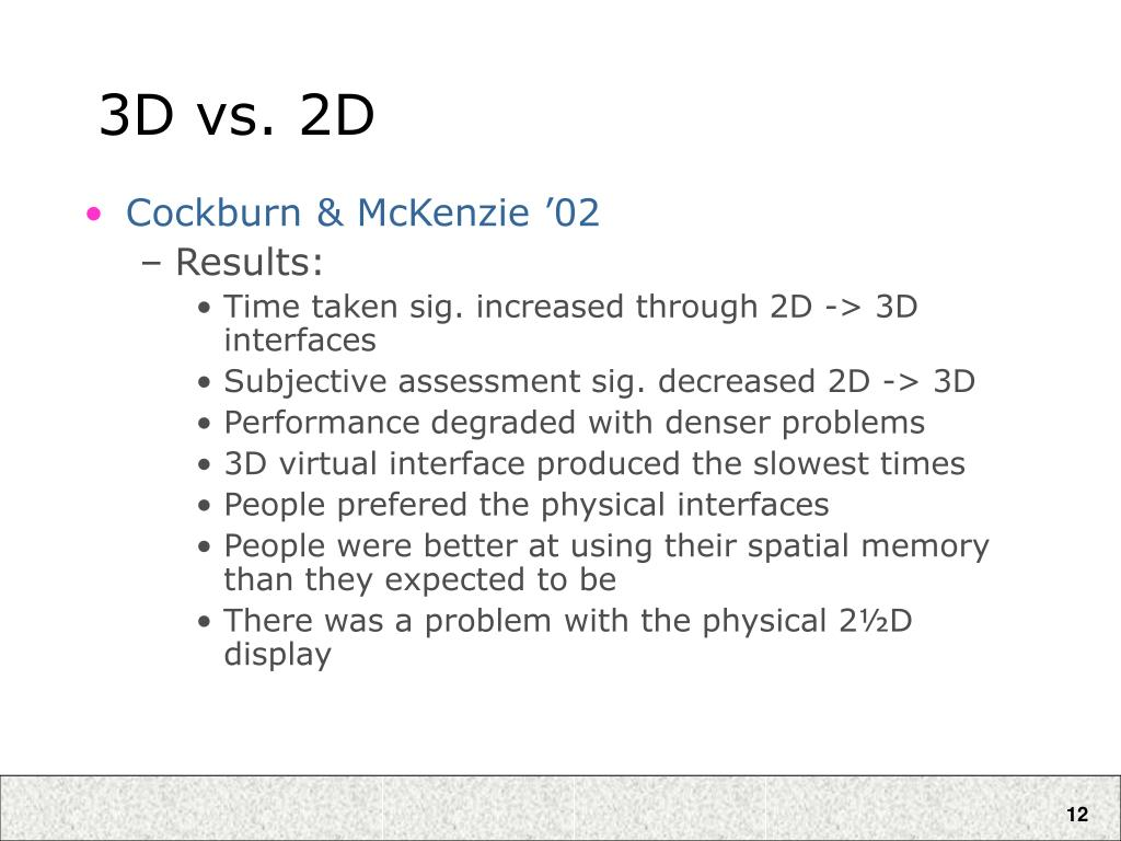 3D vs. 2D