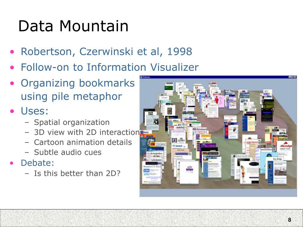 Robertson, Czerwinski et al, 1998