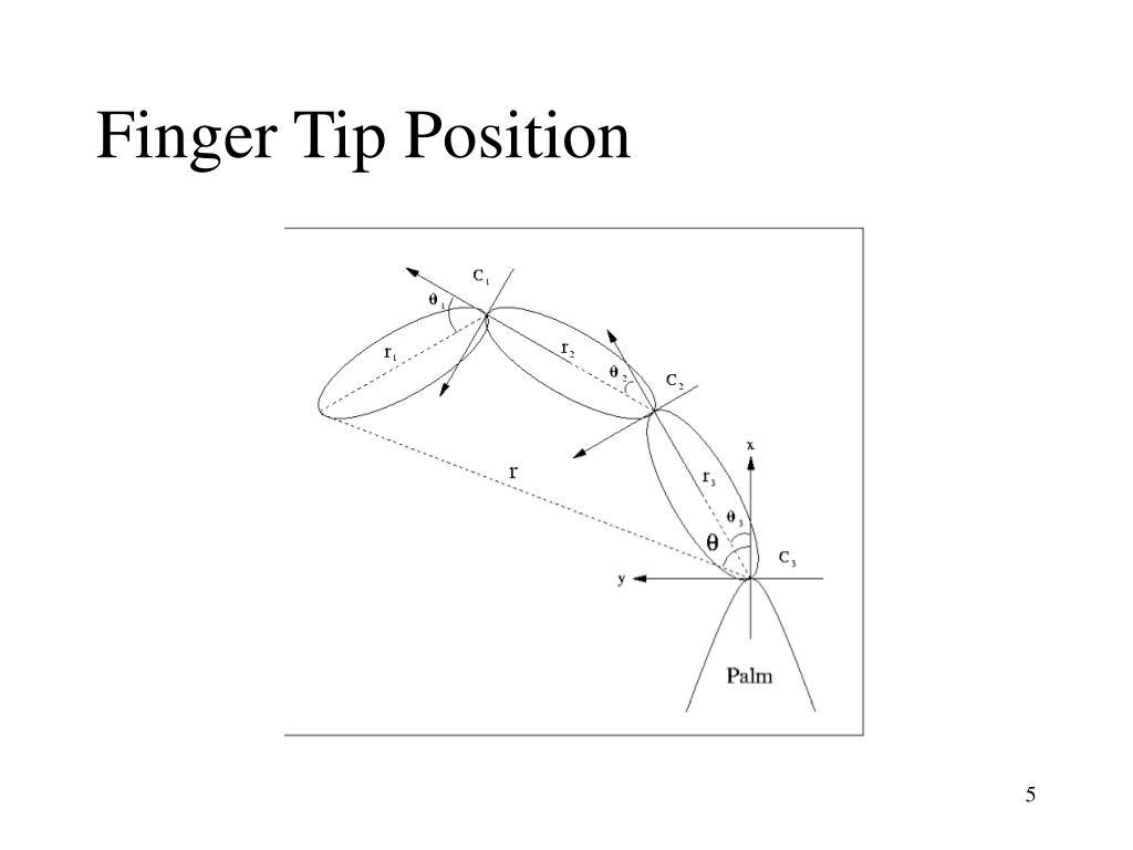 Finger Tip Position