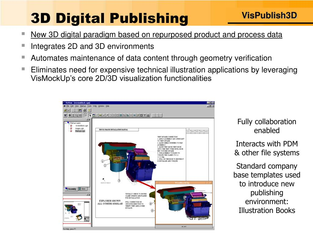 3D Digital Publishing