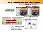 e vis connect features and benefits44