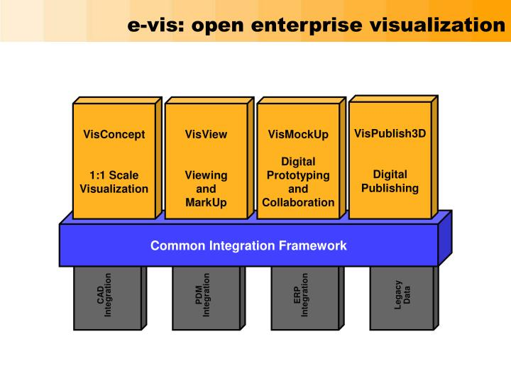 E vis open enterprise visualization l.jpg