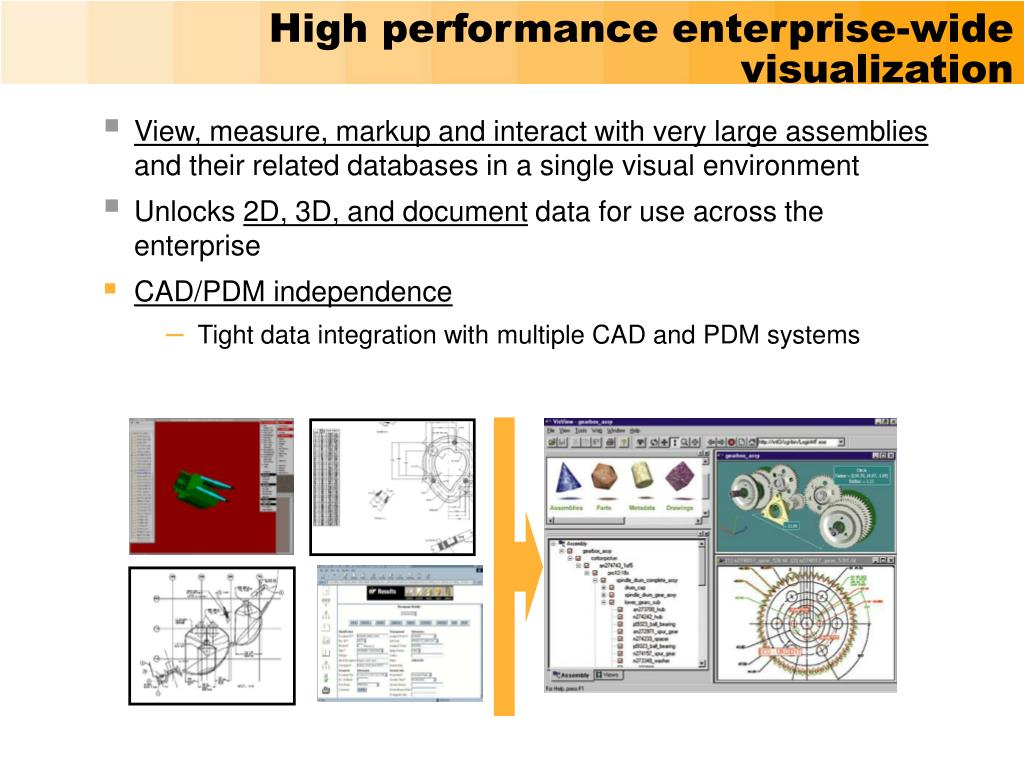High performance enterprise-wide visualization