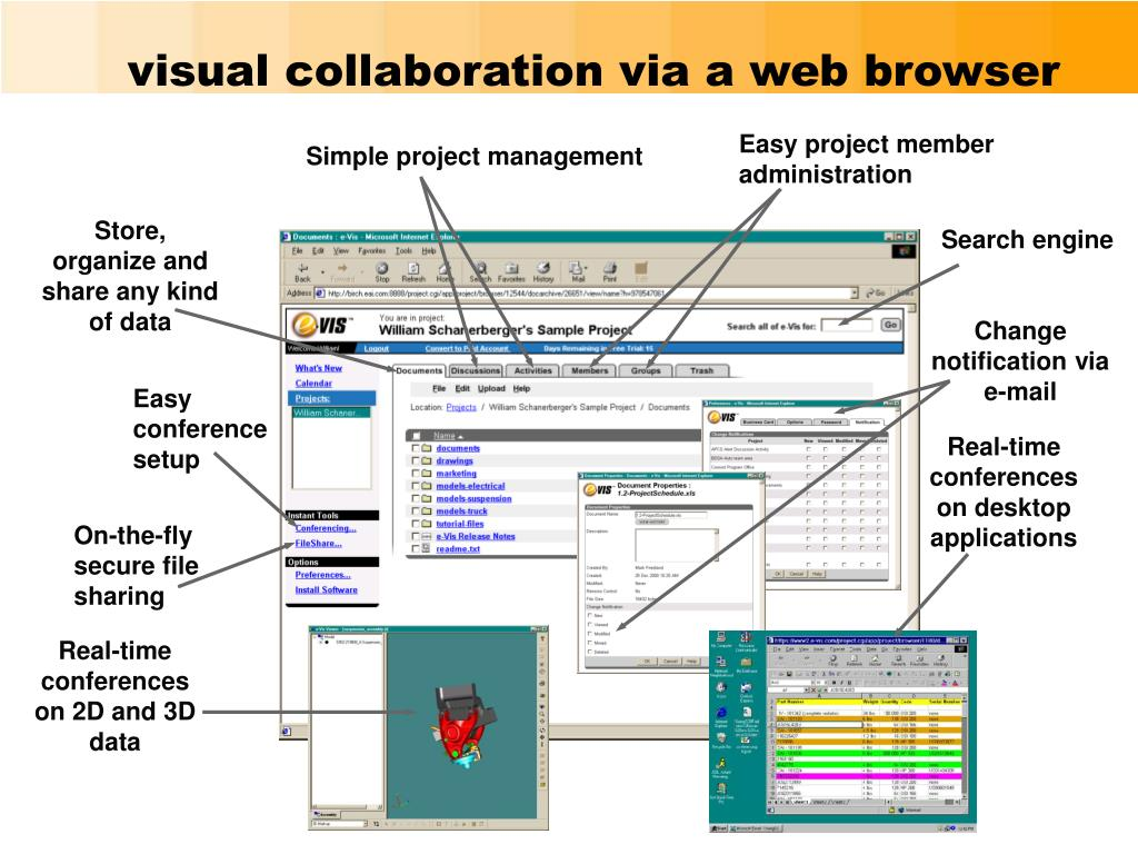 visual collaboration via a web browser