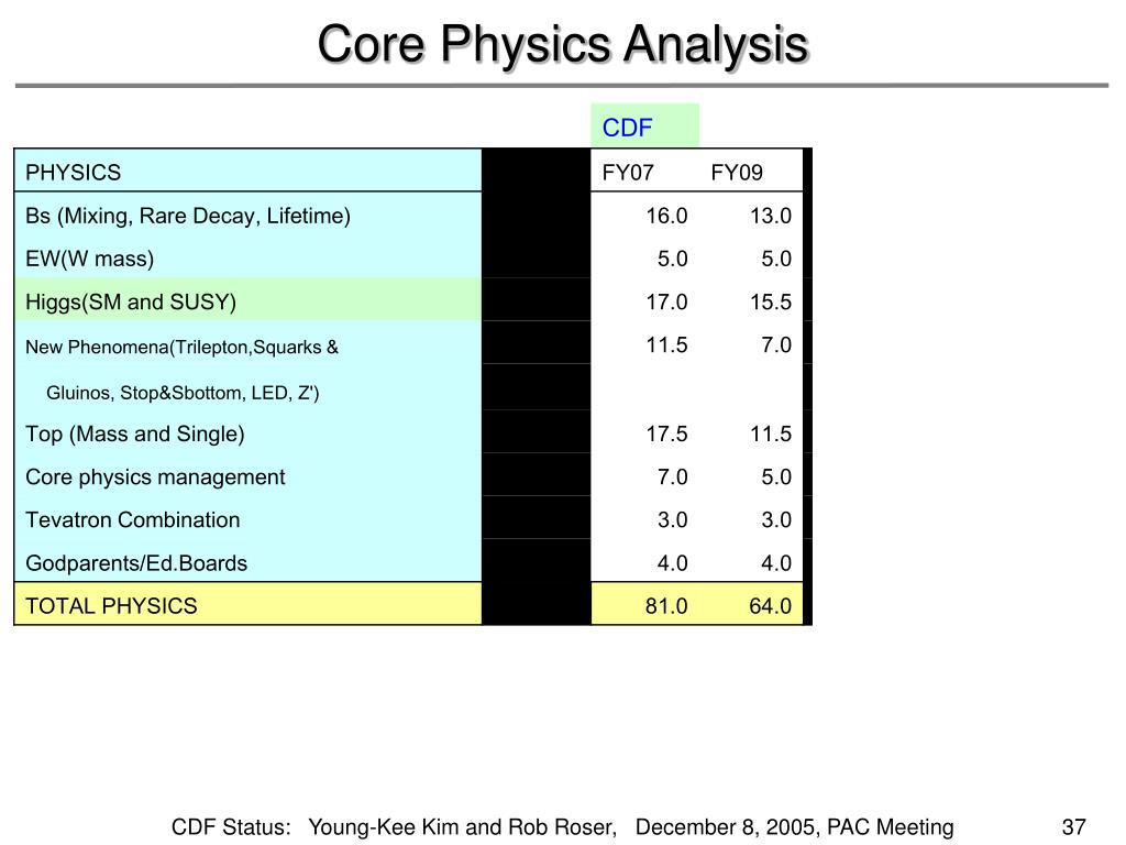 Core Physics Analysis