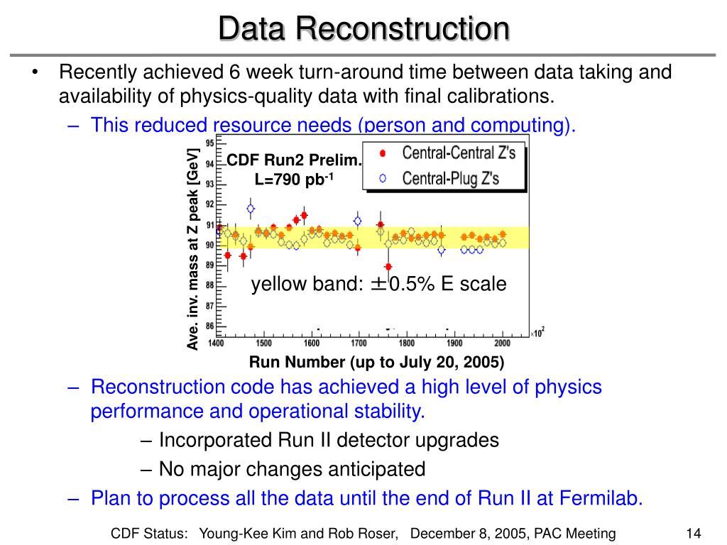 Data Reconstruction