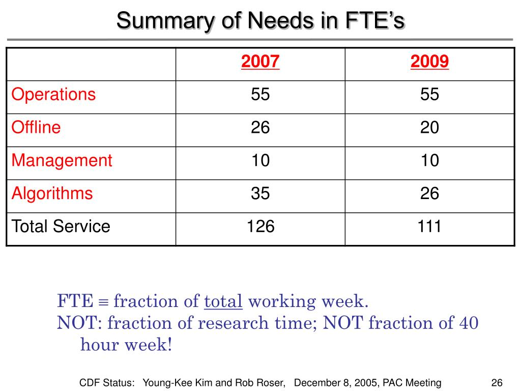 Summary of Needs in FTE's