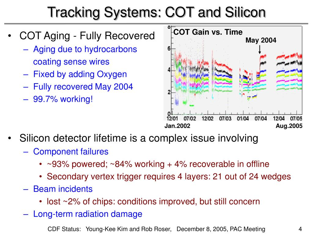 Tracking Systems: COT and Silicon