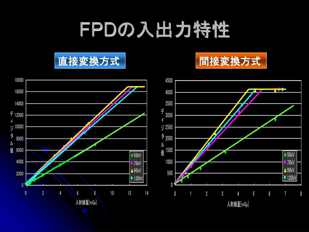 F lat  Panel Detector の エネルギー感度特性 ー直接変換方式と間接変換方式の比較ー - PowerPoint PPT Presentation