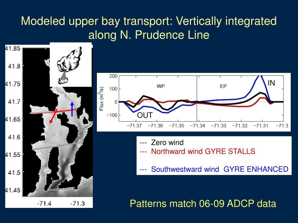 Modeled upper bay transport: Vertically integrated along N. Prudence Line