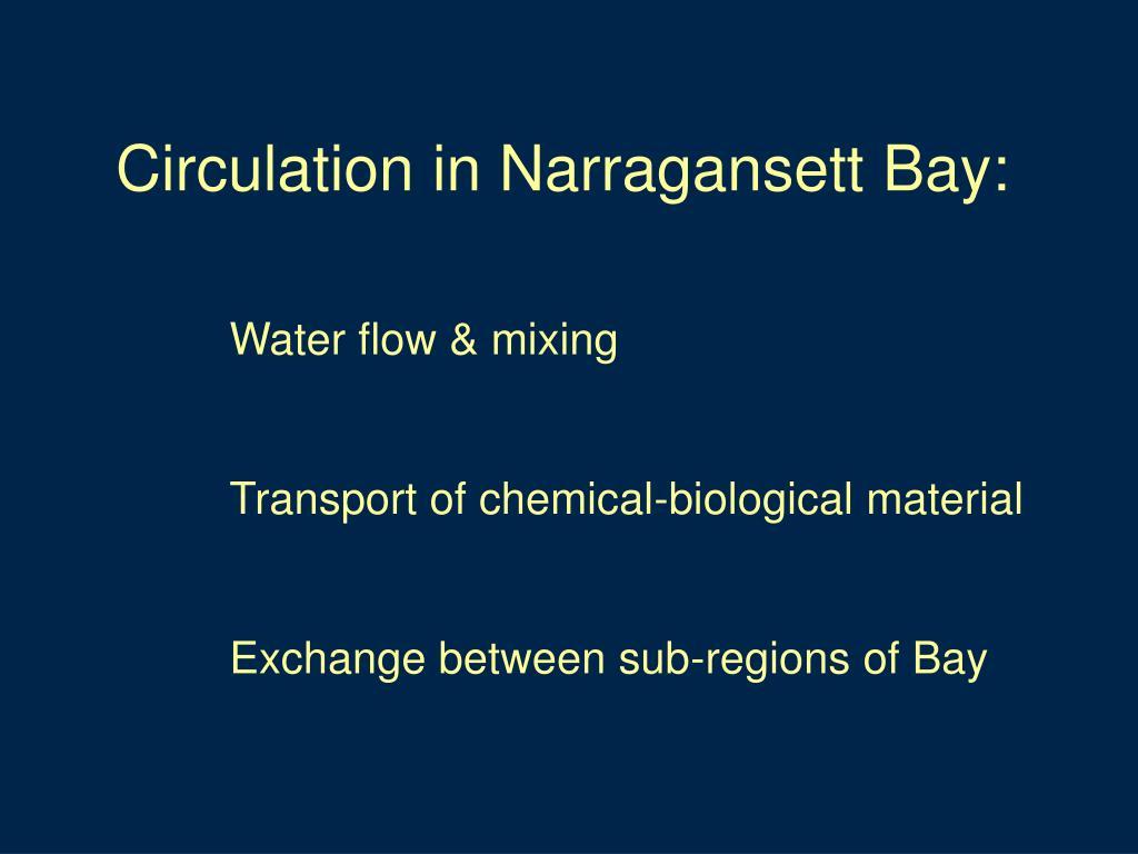 Circulation in Narragansett Bay: