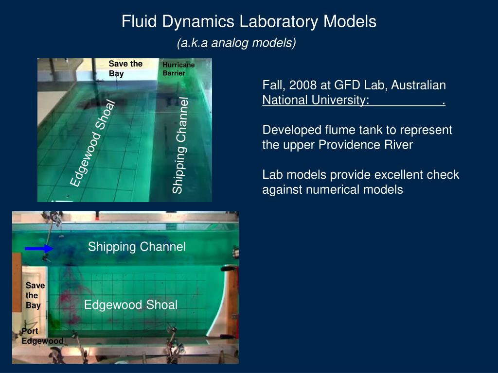 Fluid Dynamics Laboratory Models