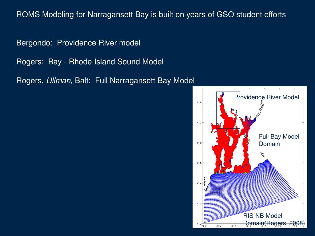 ROMS Modeling for Narragansett Bay is built on years of GSO student efforts