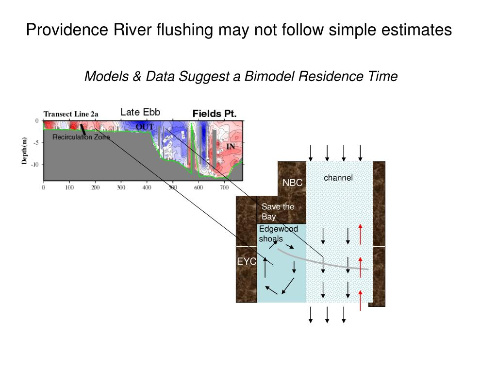 Providence River flushing may not follow simple estimates