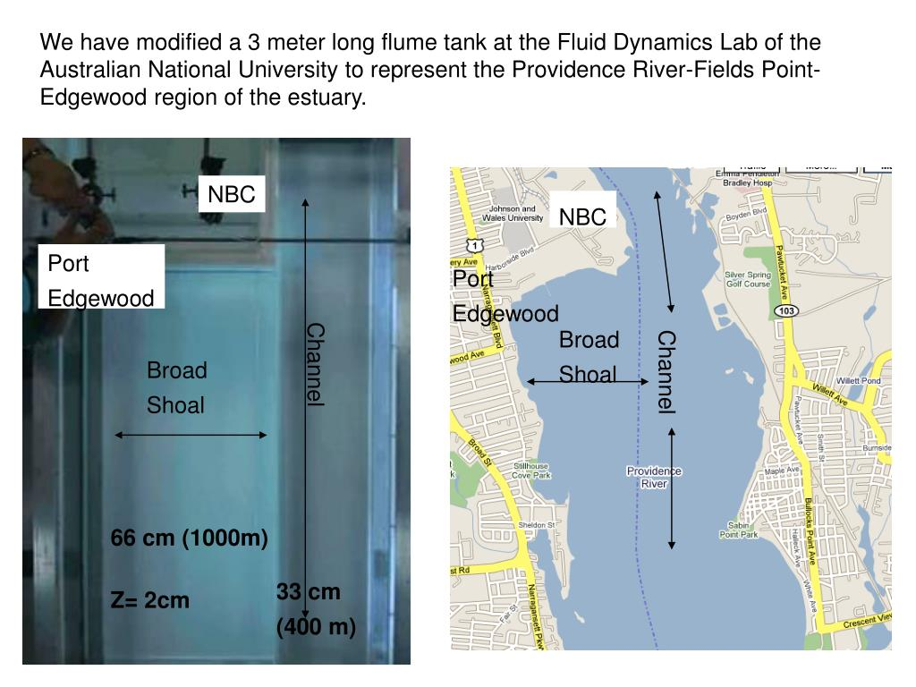 We have modified a 3 meter long flume tank at the Fluid Dynamics Lab of the