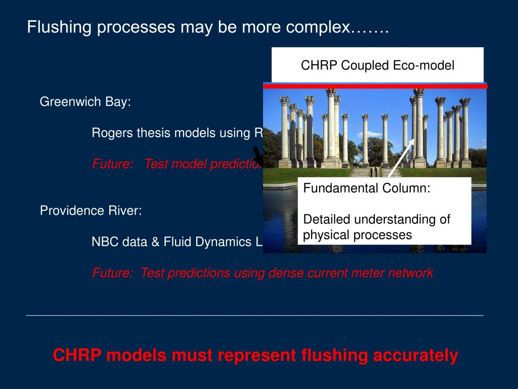 Flushing processes may be more complex…….
